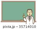 ミドル博士 黒板 35714010