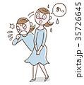 くしゃみ 咳 尿漏れ 女性 35726645