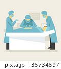 オペレーション 手術 外科医のイラスト 35734597