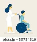 ナース 看護婦 看護師のイラスト 35734619