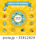Sources of light infographic concept, flat style 35812829