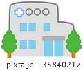 小さい病院の外観 35840217