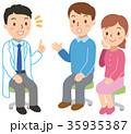 医師との相談シーン 35935387