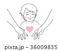 子供 虐待防止 愛のイラスト 36009835