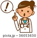 女医 注意 36053630
