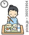 居残り給食 36053904