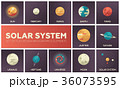 Solar system - set of flat design infographics 36073595
