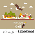 Tourist poster of Peru with lamas, landmarks 36095906