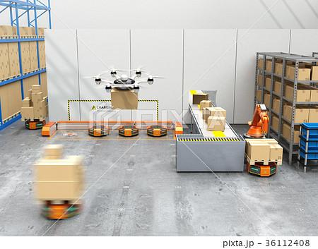 最新物流自動化装置のロボットアーム、自動運搬ロボット及びドローンの連携作業のイメージ 36112408
