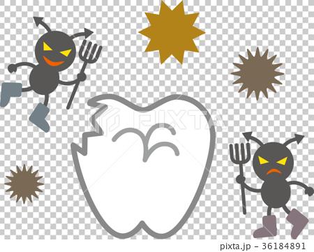虫歯とバイキン 36184891