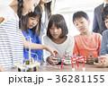 塾 パソコン プログラミング 教室 ロボット 36281155