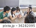 塾 パソコン プログラミング 教室 ロボット 36282095