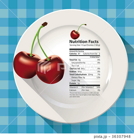 Vector of Nutrition facts cherries 36307948