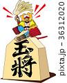 将棋と戦国武将 36312020