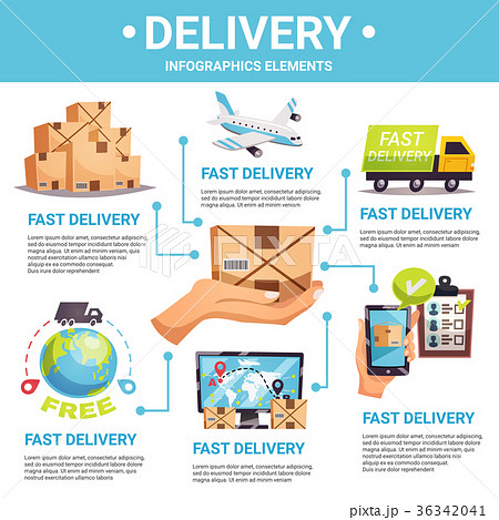 Express Delivery Infographic Poster 36342041