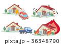 住宅、保険イメージ。 36348790