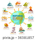 Natural Disasters Infographics 36381857