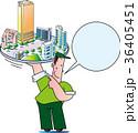 住みたい街や高層マンション 36405451