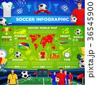 インフォグラフィック サッカー ゲームのイラスト 36545900
