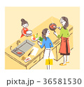 キッチン 36581530