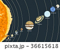 planets in solar system. moon and the sun, mercury 36615618