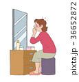 肌のトラブル 36652872