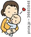 キス 36683848