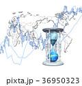 地球の砂時計と株式相場 36950323