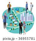 ビジネスウーマン ビジネスマン 街のイラスト 36955781