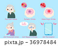 マンガ 漫画 男のイラスト 36978484