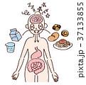 食べ物が脳に及ぼす影響 37133855