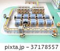 無人搬送車AGV、ロボットアーム、3Dプリンタなど装備されているスマート工場のコンセプト 37178557