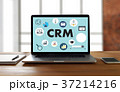 Business Customer CRM Management Analysis  37214216