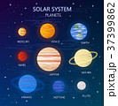 Set of Planets of Solar System. 37399862