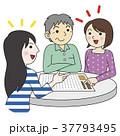 ミーティング 市民活動 異文化交流のイラスト 37793495