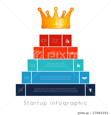 pyramid of 5 steps to success business startupのイラスト素材