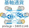 仮想通貨 管理 基軸通貨のイラスト 38051146