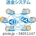 仮想通貨 管理 送金システムのイラスト 38051147