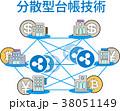 仮想通貨 管理 送金システムのイラスト 38051149
