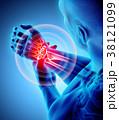 Wrist painful - skeleton x-ray. 38121099