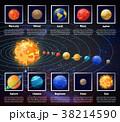 ユニバース ソーラー 太陽のイラスト 38214590