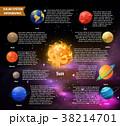 ソーラー 太陽 系のイラスト 38214701