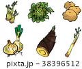 春の味覚 38396512