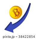 ビットコイン下落 38422854