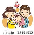 家族 ファミリー ママのイラスト 38451532