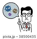 医師:ウイルス 38500435