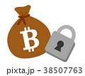 ビットコインセキュリティー 38507763