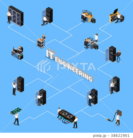 IT Engineering Isometric Flowchart 38622901
