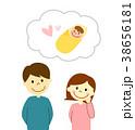夫婦 男女 考えるのイラスト 38656181