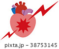 心臓 痛み 病気 症状 38753145